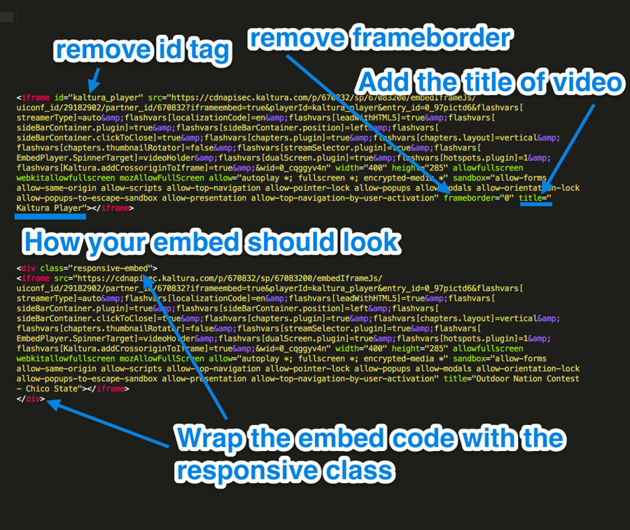 example on how your embed should look once pasted into Cascade